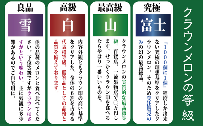 静岡県浜松市のふるさと納税 クラウンメロン 名人(約1.4kg~1.5kg)×1玉【3ヶ月定期便】
