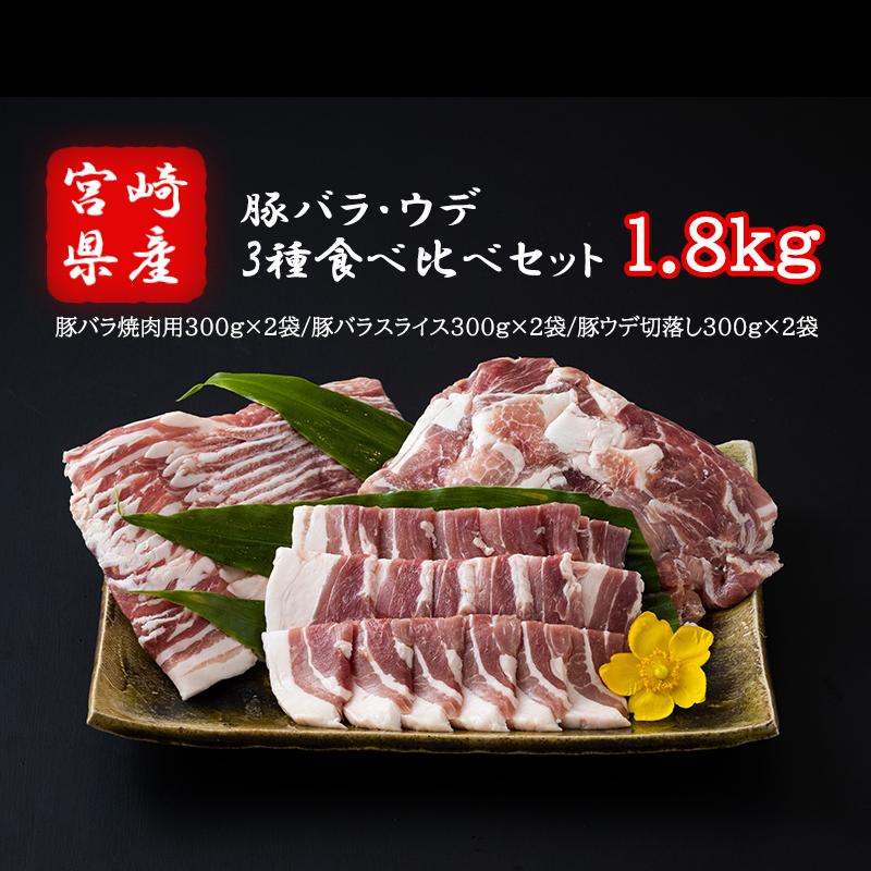 宮崎県産 豚 バラ・うで 食べ比べセット 1.8kg